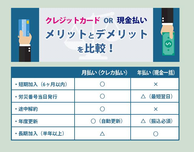 クレジットカード OR 現金払い メリットとデメリットを比較!